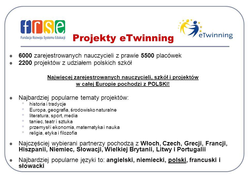 Projekty eTwinning 6000 zarejestrowanych nauczycieli z prawie 5500 placówek 2200 projektów z udziałem polskich szkół Najwięcej zarejestrowanych nauczy