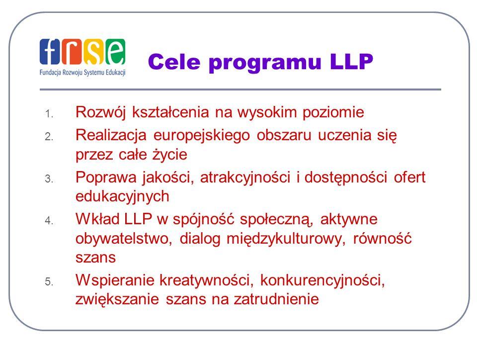 Cele programu LLP 1. Rozwój kształcenia na wysokim poziomie 2. Realizacja europejskiego obszaru uczenia się przez całe życie 3. Poprawa jakości, atrak