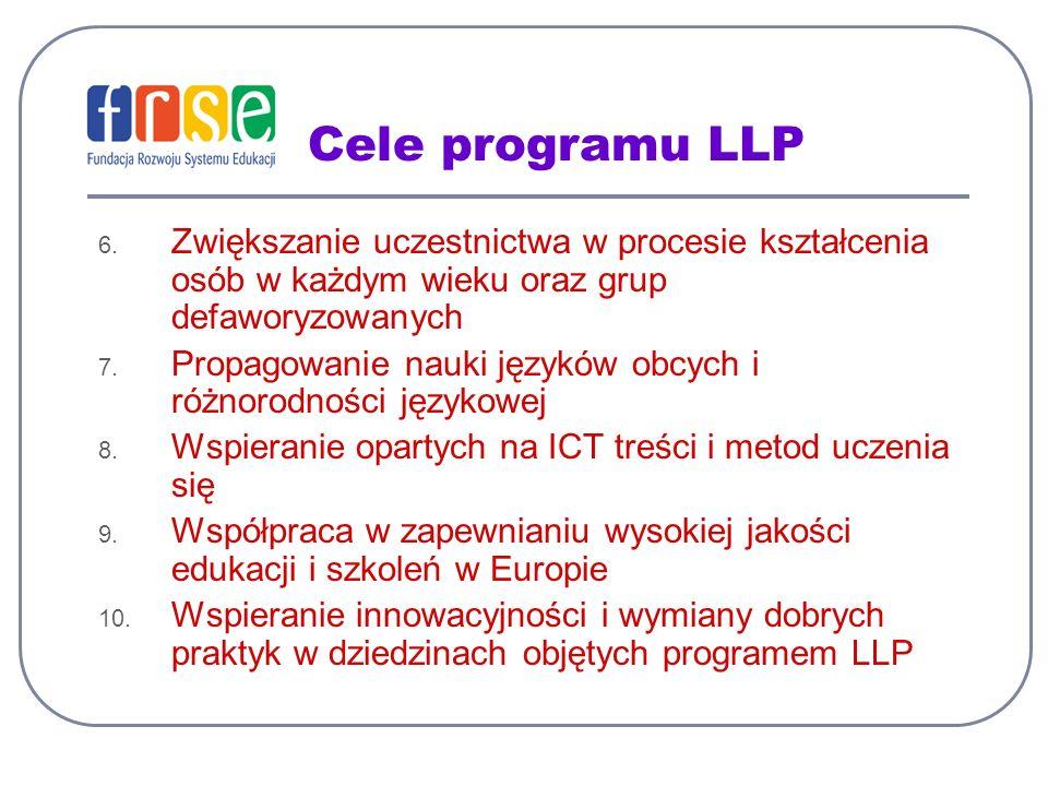 Cele programu LLP 6. Zwiększanie uczestnictwa w procesie kształcenia osób w każdym wieku oraz grup defaworyzowanych 7. Propagowanie nauki języków obcy