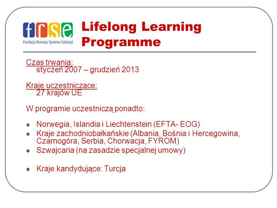 Lifelong Learning Programme Czas trwania: styczeń 2007 – grudzień 2013 Kraje uczestniczące: 27 krajów UE W programie uczestniczą ponadto: Norwegia, Is