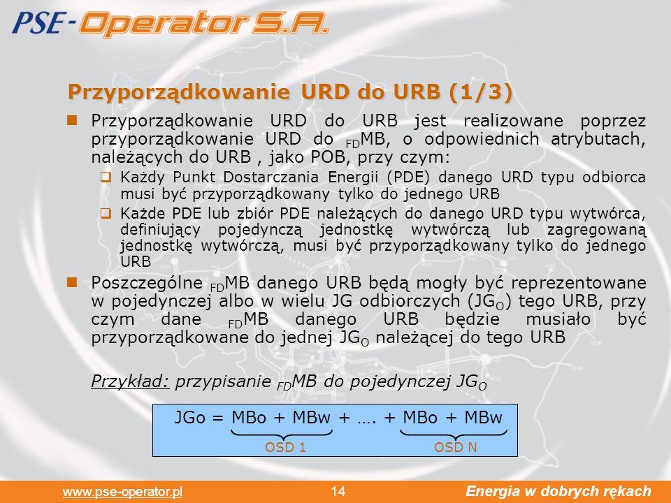 Energia w dobrych rękach www.pse-operator.pl 14 Przyporządkowanie URD do URB (1/3) Przyporządkowanie URD do URB jest realizowane poprzez przyporządkowanie URD do FD MB, o odpowiednich atrybutach, należących do URB, jako POB, przy czym: Każdy Punkt Dostarczania Energii (PDE) danego URD typu odbiorca musi być przyporządkowany tylko do jednego URB Każde PDE lub zbiór PDE należących do danego URD typu wytwórca, definiujący pojedynczą jednostkę wytwórczą lub zagregowaną jednostkę wytwórczą, musi być przyporządkowany tylko do jednego URB Poszczególne FD MB danego URB będą mogły być reprezentowane w pojedynczej albo w wielu JG odbiorczych (JG O ) tego URB, przy czym dane FD MB danego URB będzie musiało być przyporządkowane do jednej JG O należącej do tego URB Przykład: przypisanie FD MB do pojedynczej JG O OSD 1OSD N JGo = MBo + MBw + ….