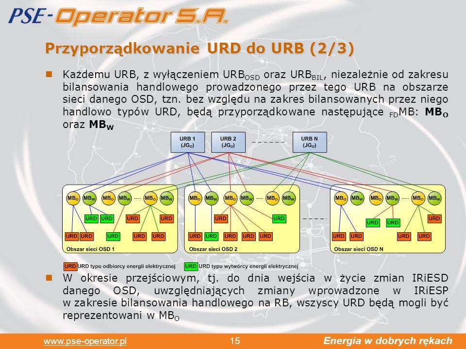 Energia w dobrych rękach www.pse-operator.pl 15 Przyporządkowanie URD do URB (2/3) Każdemu URB, z wyłączeniem URB OSD oraz URB BIL, niezależnie od zakresu bilansowania handlowego prowadzonego przez tego URB na obszarze sieci danego OSD, tzn.
