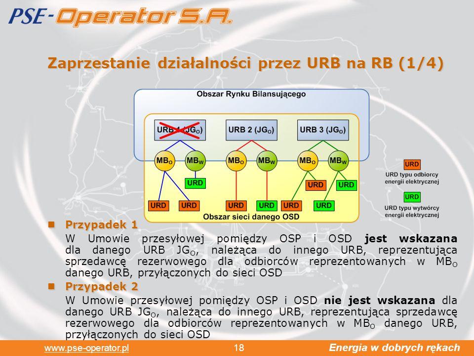Energia w dobrych rękach www.pse-operator.pl 18 Zaprzestanie działalności przez URB na RB (1/4) Przypadek 1 Przypadek 1 W Umowie przesyłowej pomiędzy OSP i OSD jest wskazana dla danego URB JG O, należąca do innego URB, reprezentująca sprzedawcę rezerwowego dla odbiorców reprezentowanych w MB O danego URB, przyłączonych do sieci OSD Przypadek 2 Przypadek 2 W Umowie przesyłowej pomiędzy OSP i OSD nie jest wskazana dla danego URB JG O, należąca do innego URB, reprezentująca sprzedawcę rezerwowego dla odbiorców reprezentowanych w MB O danego URB, przyłączonych do sieci OSD