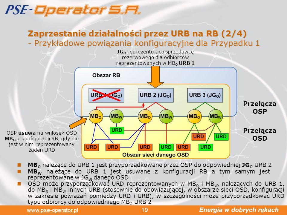 Energia w dobrych rękach www.pse-operator.pl 19 Zaprzestanie działalności przez URB na RB (2/4) - Przykładowe powiązania konfiguracyjne dla Przypadku 1 JG O reprezentująca sprzedawcę rezerwowego dla odbiorców reprezentowanych w MB O URB 1 MB W należące do URB 1 jest usuwane z konfiguracji RB a tym samym jest reprezentowane w JG BI danego OSD MB O należące do URB 1 jest przyporządkowane przez OSP do odpowiedniej JG O URB 2 Przełącza OSP OSD może przyporządkować URD reprezentowanych w MB O i MB W, należących do URB 1, do MB O i MB W innych URB (stosownie do obowiązującej, w obszarze sieci OSD, konfiguracji w zakresie powiązań pomiędzy URD i URB), w szczególności może przyporządkować URD typu odbiorcy do odpowiedniego MB O URB 2 OSP usuwa na wniosek OSD MB O z konfiguracji RB, gdy nie jest w nim reprezentowany żaden URD Przełącza OSD
