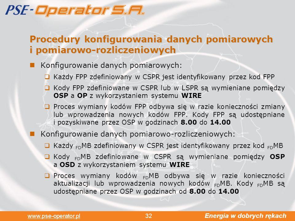 Energia w dobrych rękach www.pse-operator.pl 32 Procedury konfigurowania danych pomiarowych i pomiarowo-rozliczeniowych Konfigurowanie danych pomiarowych: Każdy FPP zdefiniowany w CSPR jest identyfikowany przez kod FPP Kody FPP zdefiniowane w CSPR lub w LSPR są wymieniane pomiędzy OSP a OP z wykorzystaniem systemu WIRE Proces wymiany kodów FPP odbywa się w razie konieczności zmiany lub wprowadzenia nowych kodów FPP.