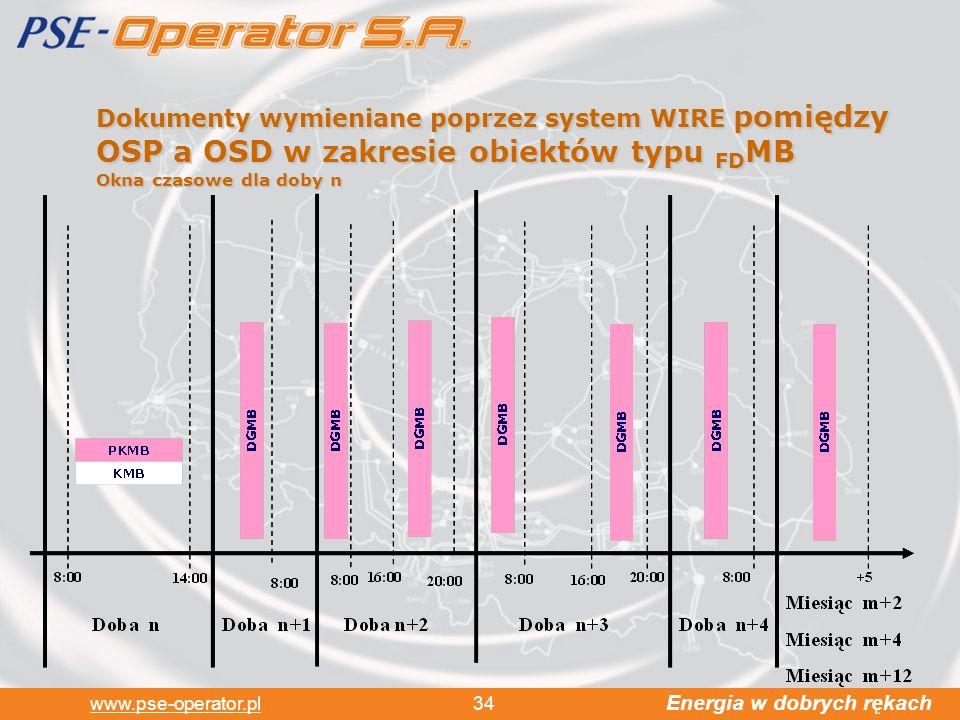 Energia w dobrych rękach www.pse-operator.pl 34 Dokumenty wymieniane poprzez system WIRE pomiędzy OSP a OSD w zakresie obiektów typu FD MB Okna czasowe dla doby n