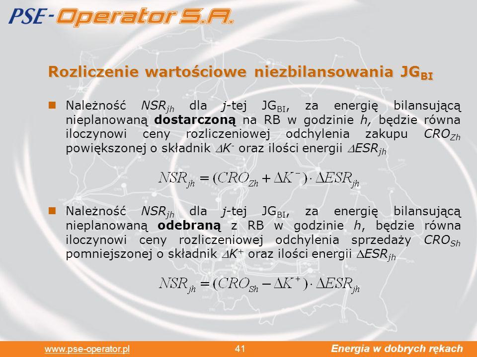 Energia w dobrych rękach www.pse-operator.pl 41 Rozliczenie wartościowe niezbilansowania JG BI Należność NSR jh dla j-tej JG BI, za energię bilansującą nieplanowaną dostarczoną na RB w godzinie h, będzie równa iloczynowi ceny rozliczeniowej odchylenia zakupu CRO Zh powiększonej o składnik K - oraz ilości energii ESR jh Należność NSR jh dla j-tej JG BI, za energię bilansującą nieplanowaną odebraną z RB w godzinie h, będzie równa iloczynowi ceny rozliczeniowej odchylenia sprzedaży CRO Sh pomniejszonej o składnik K + oraz ilości energii ESR jh