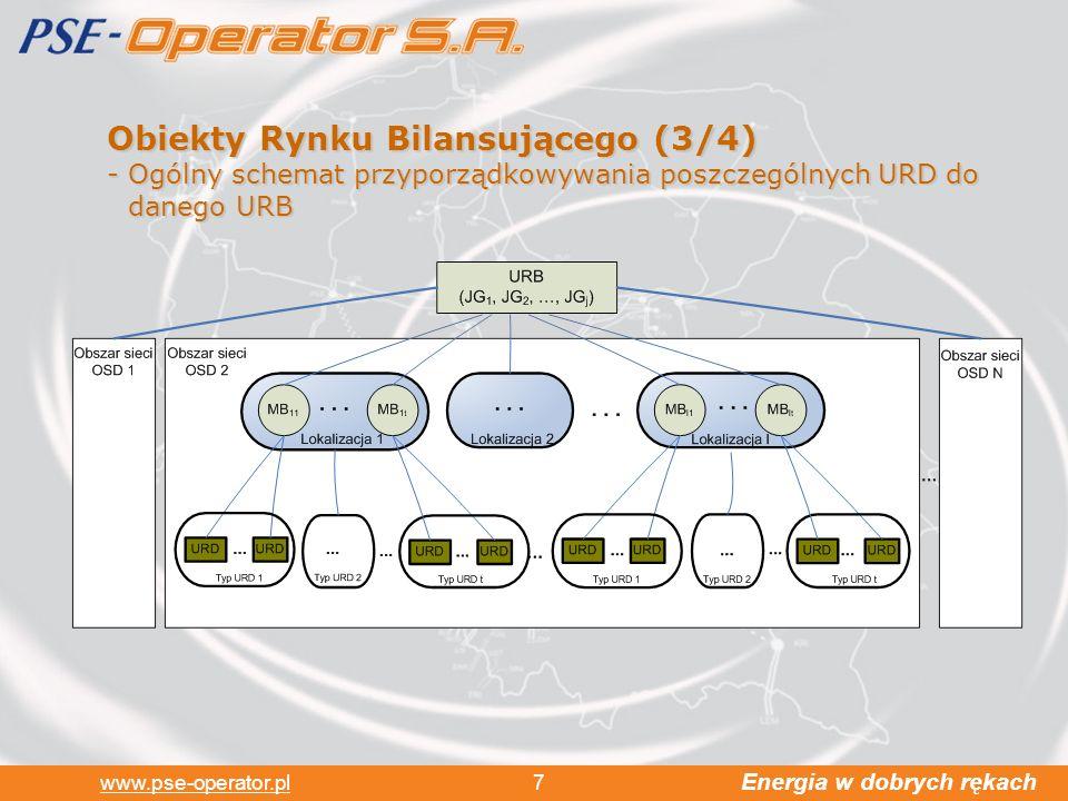 Energia w dobrych rękach www.pse-operator.pl 7 Obiekty Rynku Bilansującego (3/4) -Ogólny schemat przyporządkowywania poszczególnych URD do danego URB