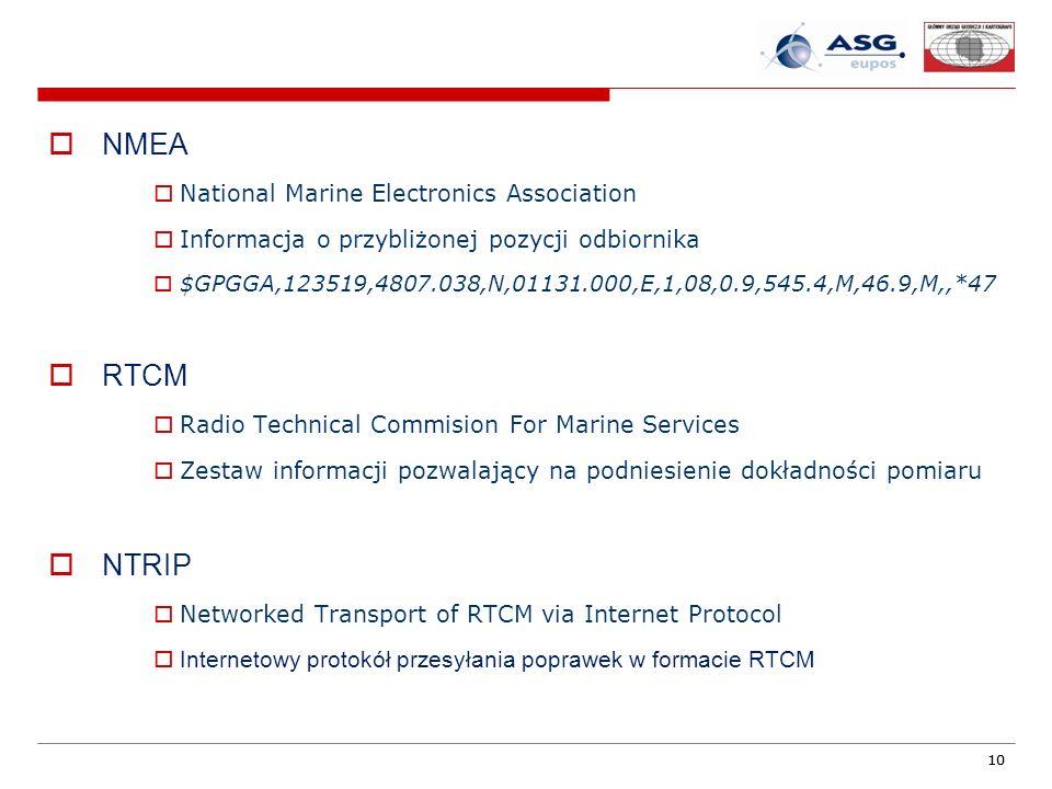 10 NMEA National Marine Electronics Association Informacja o przybliżonej pozycji odbiornika $GPGGA,123519,4807.038,N,01131.000,E,1,08,0.9,545.4,M,46.9,M,,*47 RTCM Radio Technical Commision For Marine Services Zestaw informacji pozwalający na podniesienie dokładności pomiaru NTRIP Networked Transport of RTCM via Internet Protocol Internetowy protokół przesyłania poprawek w formacie RTCM