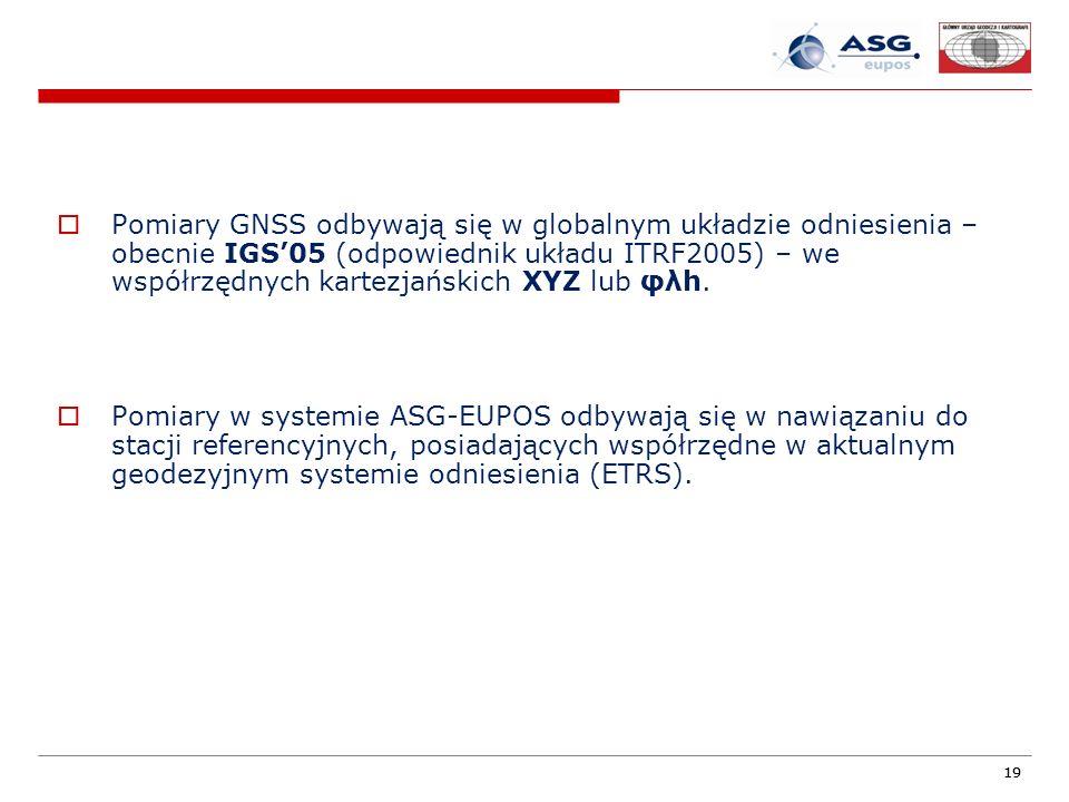 19 Pomiary GNSS odbywają się w globalnym układzie odniesienia – obecnie IGS05 (odpowiednik układu ITRF2005) – we współrzędnych kartezjańskich XYZ lub