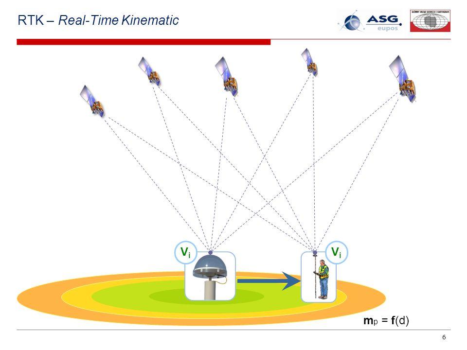 6 ViVi ViVi m p = f(d) RTK – Real-Time Kinematic