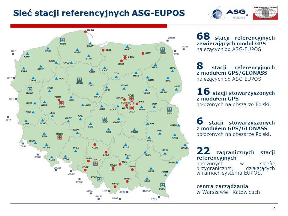 77 Sieć stacji referencyjnych ASG-EUPOS 68 stacji referencyjnych zawierających moduł GPS należących do ASG-EUPOS 8 stacji referencyjnych z modułem GPS/GLONASS należących do ASG-EUPOS 16 stacji stowarzyszonych z modułem GPS położonych na obszarze Polski, 6 stacji stowarzyszonych z modułem GPS/GLONASS położonych na obszarze Polski, 22 zagranicznych stacji referencyjnych położonych w strefie przygranicznej, działających w ramach systemu EUPOS, centra zarządzania w Warszawie i Katowicach