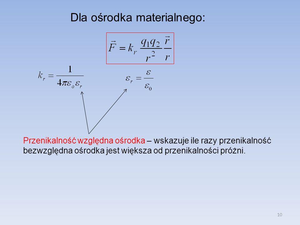 10 Dla ośrodka materialnego: Przenikalność względna ośrodka – wskazuje ile razy przenikalność bezwzględna ośrodka jest większa od przenikalności próżn