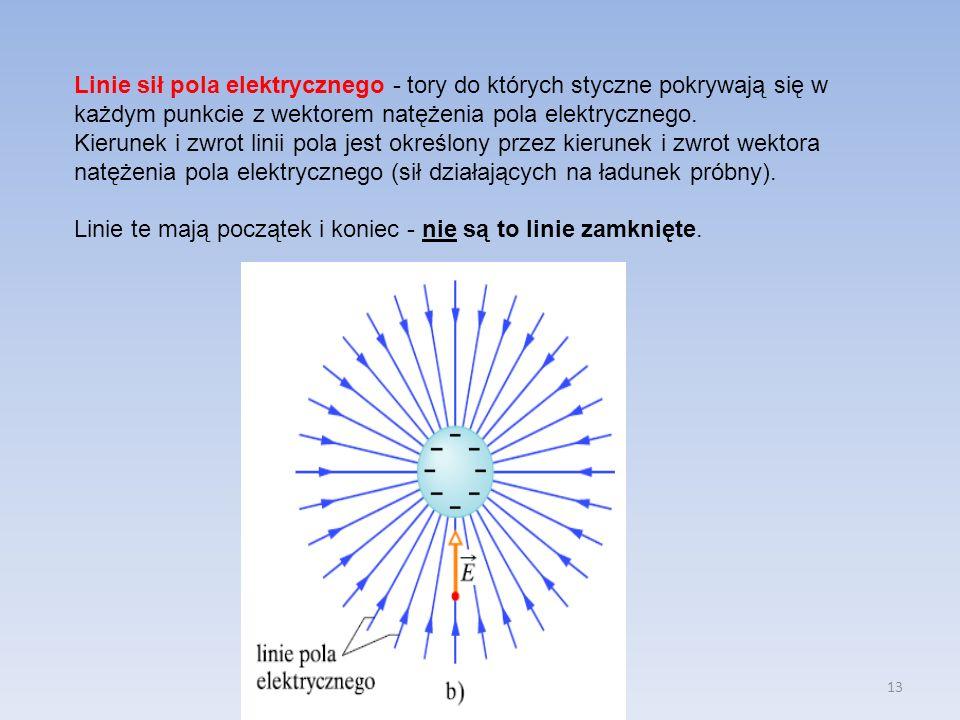 13 Linie sił pola elektrycznego - tory do których styczne pokrywają się w każdym punkcie z wektorem natężenia pola elektrycznego. Kierunek i zwrot lin