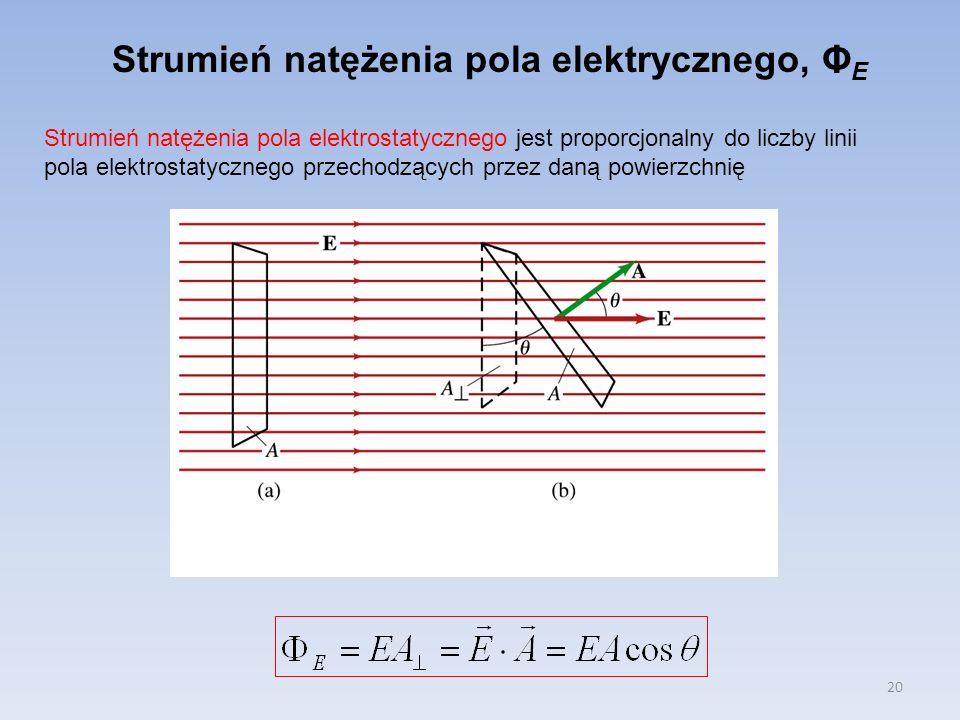 20 Strumień natężenia pola elektrycznego, Φ E Strumień natężenia pola elektrostatycznego jest proporcjonalny do liczby linii pola elektrostatycznego p