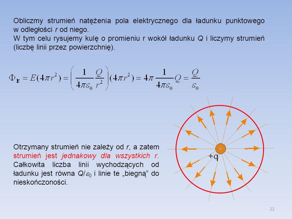 22 Obliczmy strumień natężenia pola elektrycznego dla ładunku punktowego w odległości r od niego. W tym celu rysujemy kulę o promieniu r wokół ładunku