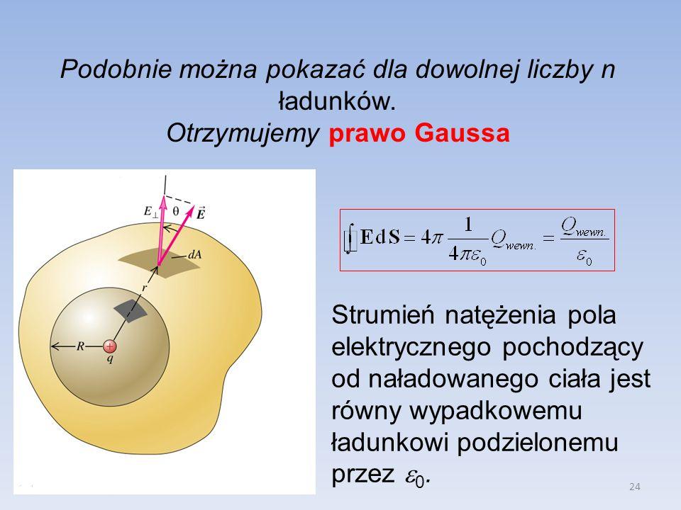 24 Podobnie można pokazać dla dowolnej liczby n ładunków. Otrzymujemy prawo Gaussa Strumień natężenia pola elektrycznego pochodzący od naładowanego ci