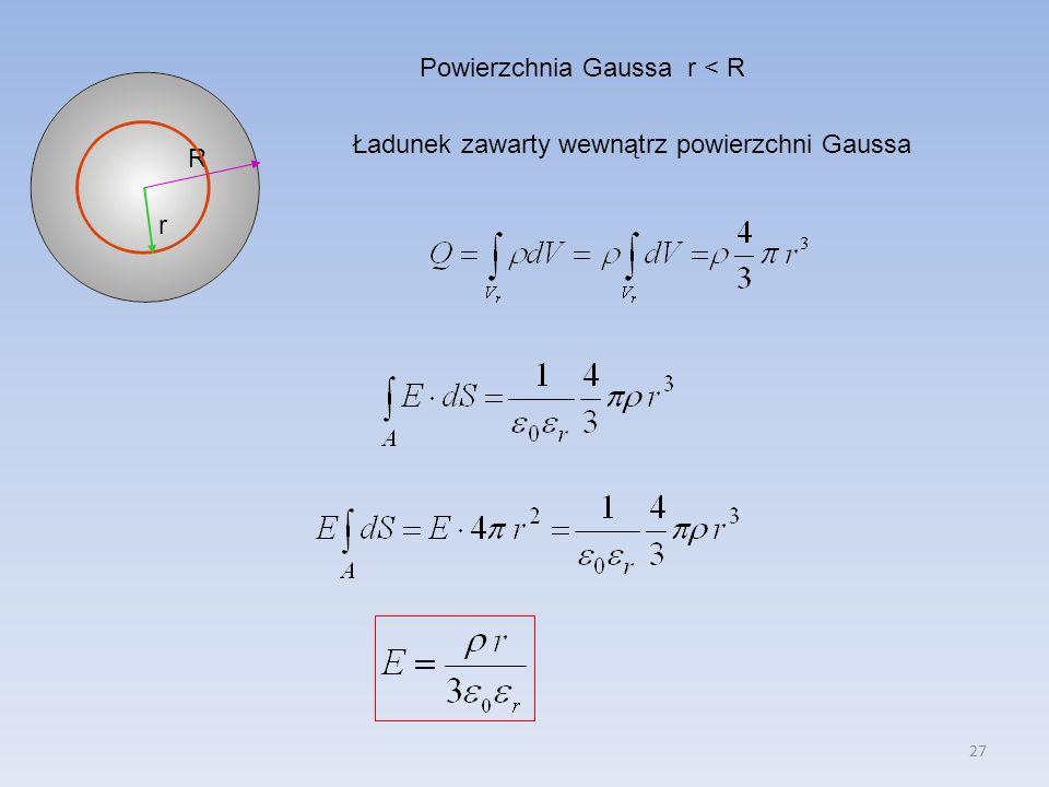 27 Powierzchnia Gaussa r < R R r Ładunek zawarty wewnątrz powierzchni Gaussa