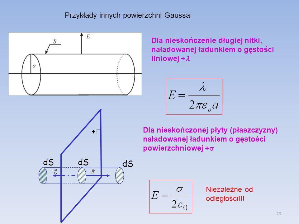 29 Przykłady innych powierzchni Gaussa Dla nieskończenie długiej nitki, naładowanej ładunkiem o gęstości liniowej + + dS Dla nieskończonej płyty (płas