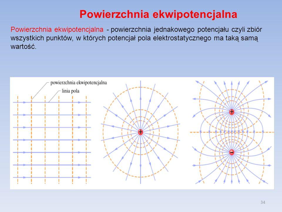 34 Powierzchnia ekwipotencjalna Powierzchnia ekwipotencjalna - powierzchnia jednakowego potencjału czyli zbiór wszystkich punktów, w których potencjał