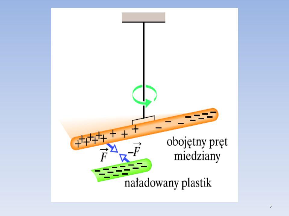 7 Prawo niezmienności ładunku elektrycznego Wartość ładunku elektrycznego nie zależy od jego prędkości i jest taka sama we wszystkich układach inercjalnych.