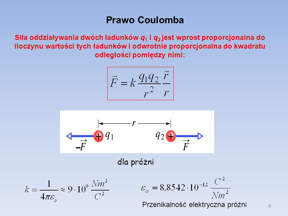 19 Przykład Całkowity ładunek naładowanego pierścienia o promieniu R wynosi Q.