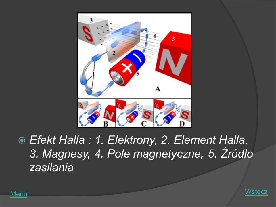 Efekt Halla : 1. Elektrony, 2. Element Halla, 3. Magnesy, 4. Pole magnetyczne, 5. Źródło zasilania Menu Wstecz