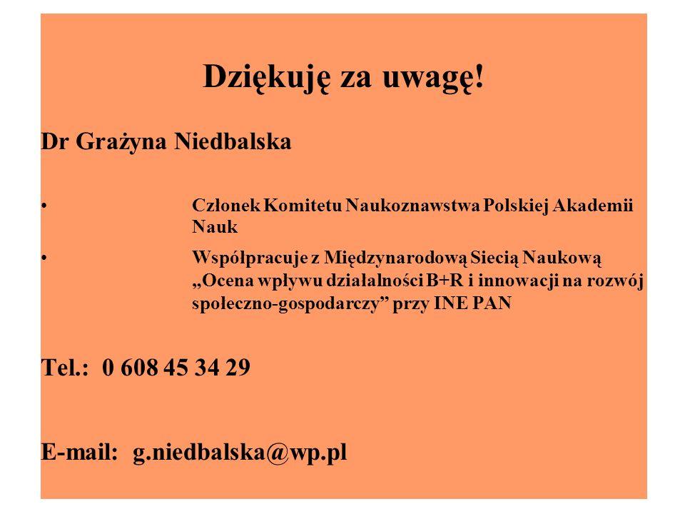 Dziękuję za uwagę! Dr Grażyna Niedbalska Członek Komitetu Naukoznawstwa Polskiej Akademii Nauk Współpracuje z Międzynarodową Siecią Naukową Ocena wpły