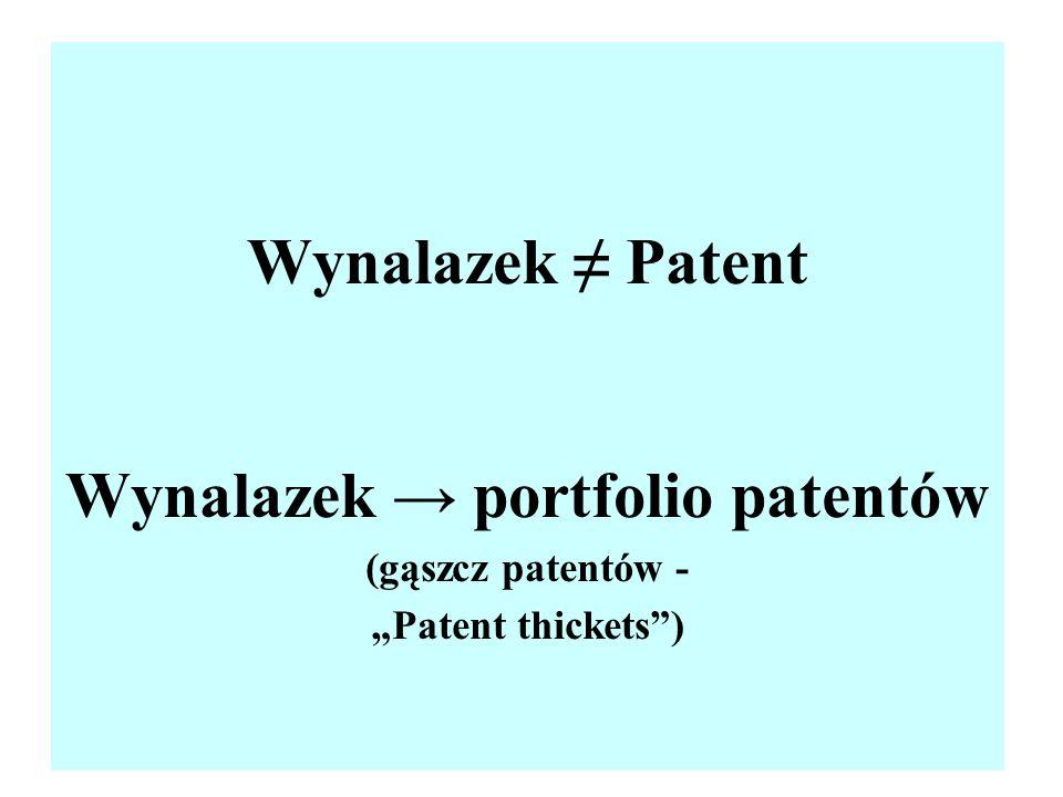Wynalazek Patent Wynalazek portfolio patentów (gąszcz patentów - Patent thickets)