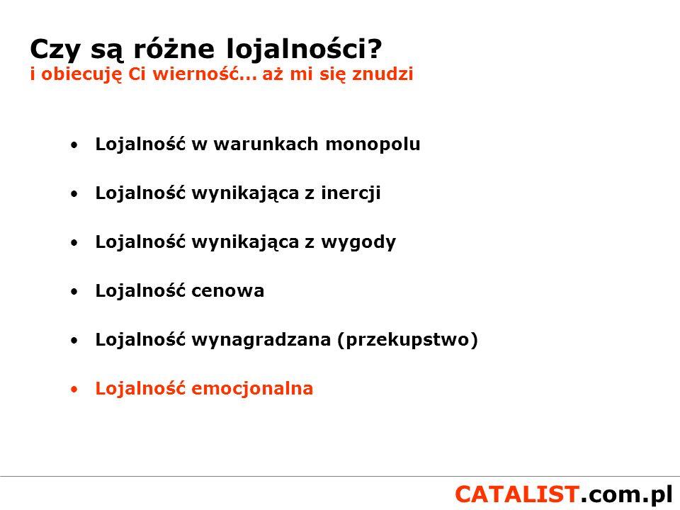CATALIST.com.pl Email marketing jest najskuteczniejszą formą marketingu online.