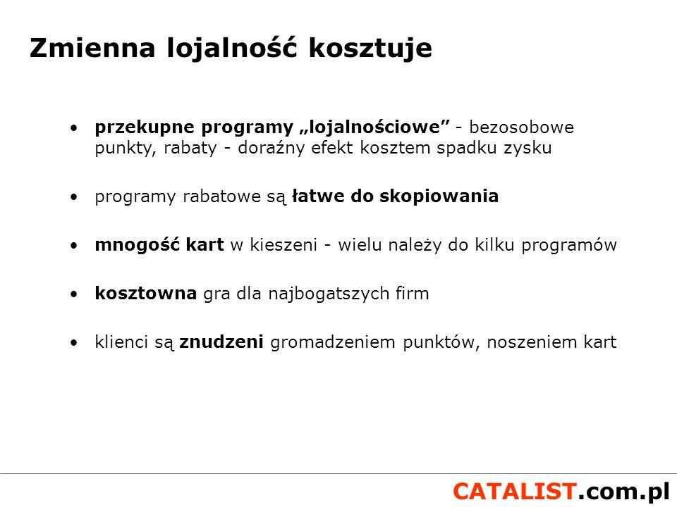CATALIST.com.pl KrajNielojalni klienciUdział w programach Szwajcaria7%15% Wielka Brytania24%83% 52% brytyjskich klientów uczestniczy w więcej niż 2 programach 40% uważa programy za bezwartościowe tylko 33% klientów czuje się wyróżnione udziałem w programie 35% kupuje tak samo z jak i bez programu 87% deklaruje, że nie zmieniłoby sklepu, gdyby nie byli objęci programem lojalnościowym Program nielojalnościowy Food Marketing Institude, Lojalność wobec sklepów samoobsługowych Marshall Marketing and Communications, Inc
