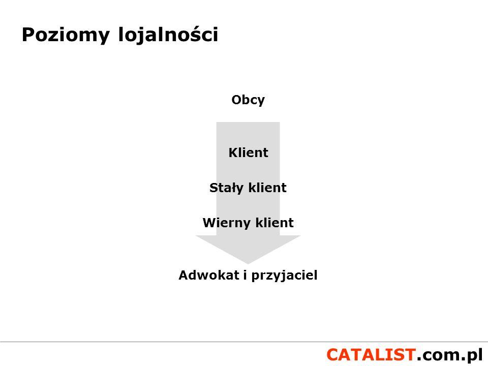 CATALIST.com.pl Nestle - za pomocą Sieci zamierza budować relacje zaufania z wybraną grupa lojalnych konsumentów (gospodarstwa domowe, które częściej i w większej ilości kupują produkty firmy) Procter & Gamble - używa Sieci do rozpoznania gustów konsumenckich.