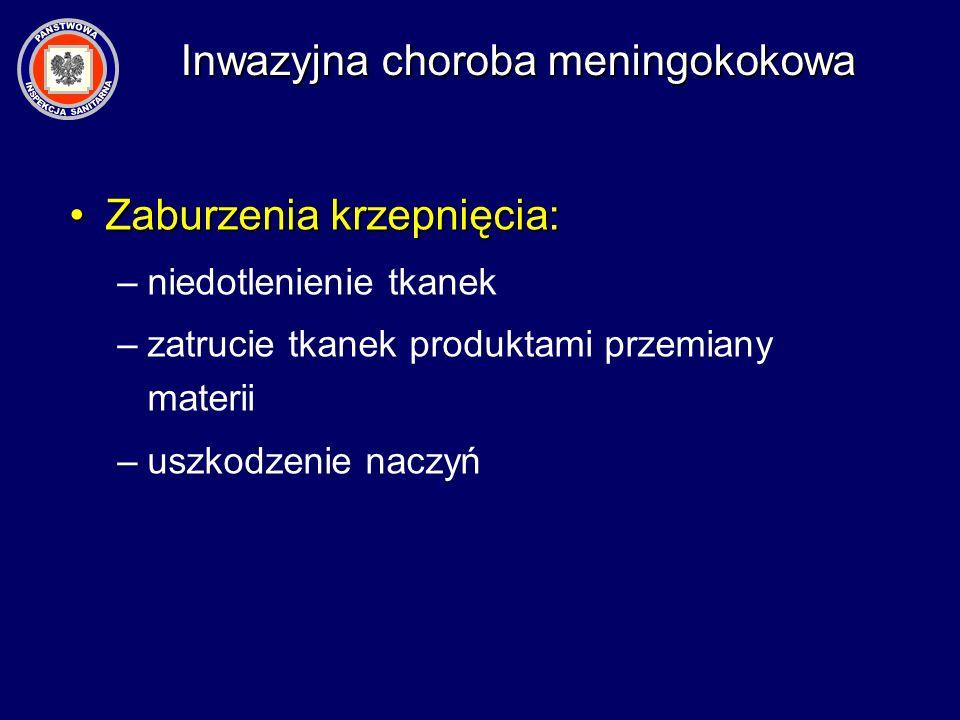 Zaburzenia krzepnięcia:Zaburzenia krzepnięcia: –niedotlenienie tkanek –zatrucie tkanek produktami przemiany materii –uszkodzenie naczyń Inwazyjna chor