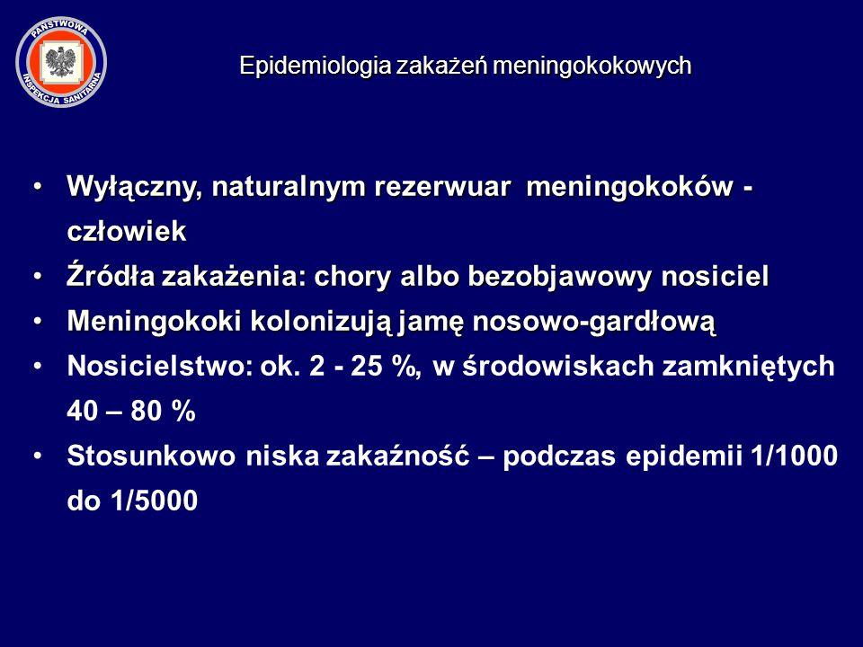 Wyłączny, naturalnym rezerwuar meningokoków - człowiekWyłączny, naturalnym rezerwuar meningokoków - człowiek Źródła zakażenia: chory albo bezobjawowy