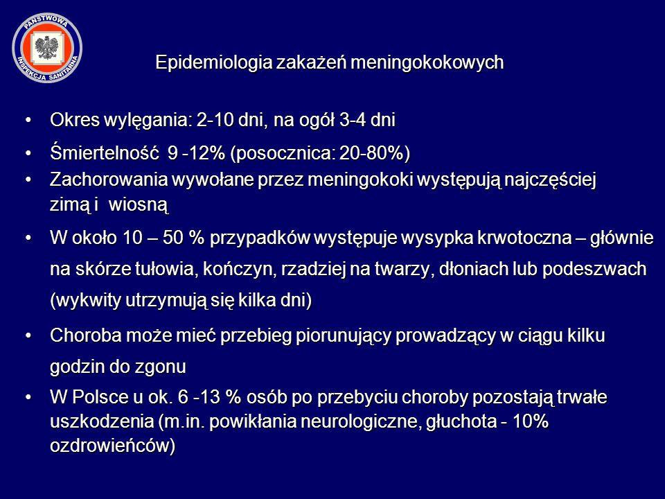 Okres wylęgania: 2-10 dni, na ogół 3-4 dniOkres wylęgania: 2-10 dni, na ogół 3-4 dni Śmiertelność 9 -12% (posocznica: 20-80%)Śmiertelność 9 -12% (poso