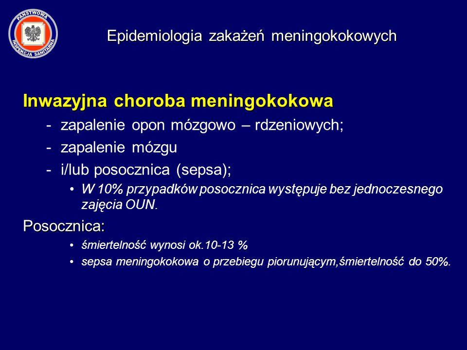 Inwazyjna choroba meningokokowa -zapalenie opon mózgowo – rdzeniowych; -zapalenie mózgu -i/lub posocznica (sepsa); W 10% przypadków posocznica występu