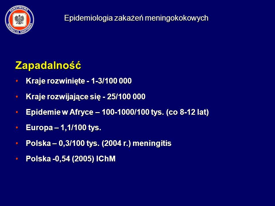 Zapadalność Kraje rozwinięte - 1-3/100 000Kraje rozwinięte - 1-3/100 000 Kraje rozwijające się - 25/100 000Kraje rozwijające się - 25/100 000 Epidemie