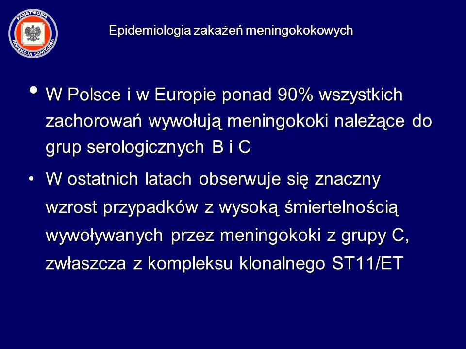 W Polsce i w Europie ponad 90% wszystkich zachorowań wywołują meningokoki należące do grup serologicznych B i C W Polsce i w Europie ponad 90% wszystk
