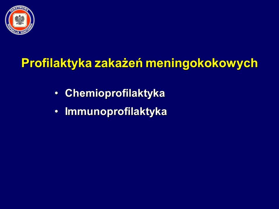 Profilaktyka zakażeń meningokokowych ChemioprofilaktykaChemioprofilaktyka ImmunoprofilaktykaImmunoprofilaktyka