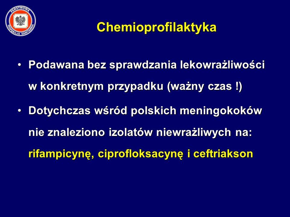 Chemioprofilaktyka Podawana bez sprawdzania lekowrażliwości w konkretnym przypadku (ważny czas !)Podawana bez sprawdzania lekowrażliwości w konkretnym
