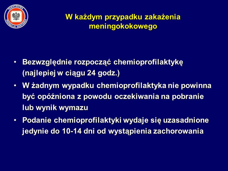 W każdym przypadku zakażenia meningokokowego Bezwzględnie rozpocząć chemioprofilaktykę (najlepiej w ciągu 24 godz.)Bezwzględnie rozpocząć chemioprofil