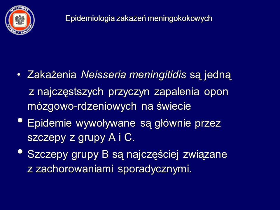Chemioprofilaktyka Podawana bez sprawdzania lekowrażliwości w konkretnym przypadku (ważny czas !)Podawana bez sprawdzania lekowrażliwości w konkretnym przypadku (ważny czas !) Dotychczas wśród polskich meningokoków nie znaleziono izolatów niewrażliwych na: rifampicynę, ciprofloksacynę i ceftriaksonDotychczas wśród polskich meningokoków nie znaleziono izolatów niewrażliwych na: rifampicynę, ciprofloksacynę i ceftriakson