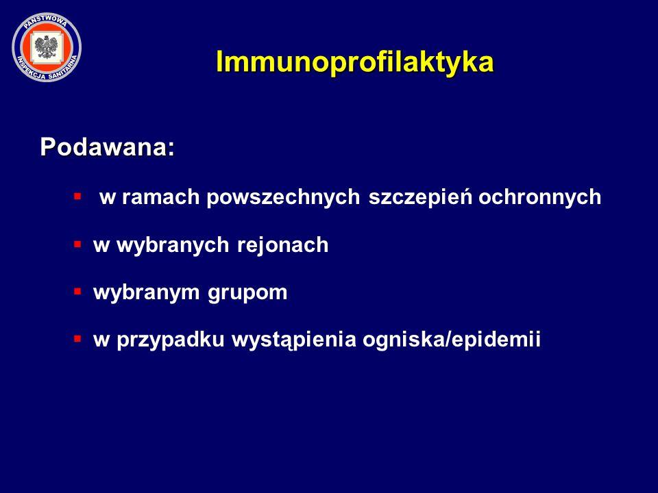 Immunoprofilaktyka Podawana: w ramach powszechnych szczepień ochronnych w wybranych rejonach wybranym grupom w przypadku wystąpienia ogniska/epidemii