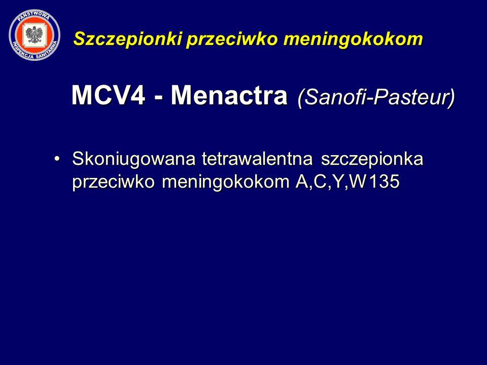 MCV4 - Menactra (Sanofi-Pasteur) Szczepionki przeciwko meningokokom Skoniugowana tetrawalentna szczepionka przeciwko meningokokom A,C,Y,W135Skoniugowa