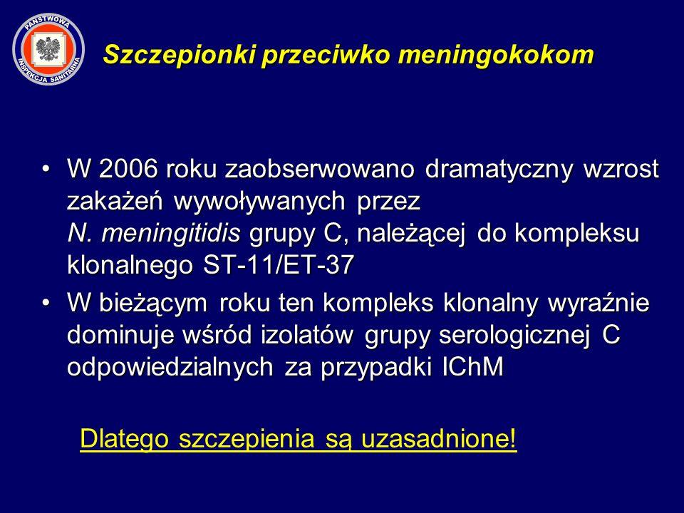 W 2006 roku zaobserwowano dramatyczny wzrost zakażeń wywoływanych przez N. meningitidis grupy C, należącej do kompleksu klonalnego ST-11/ET-37W 2006 r