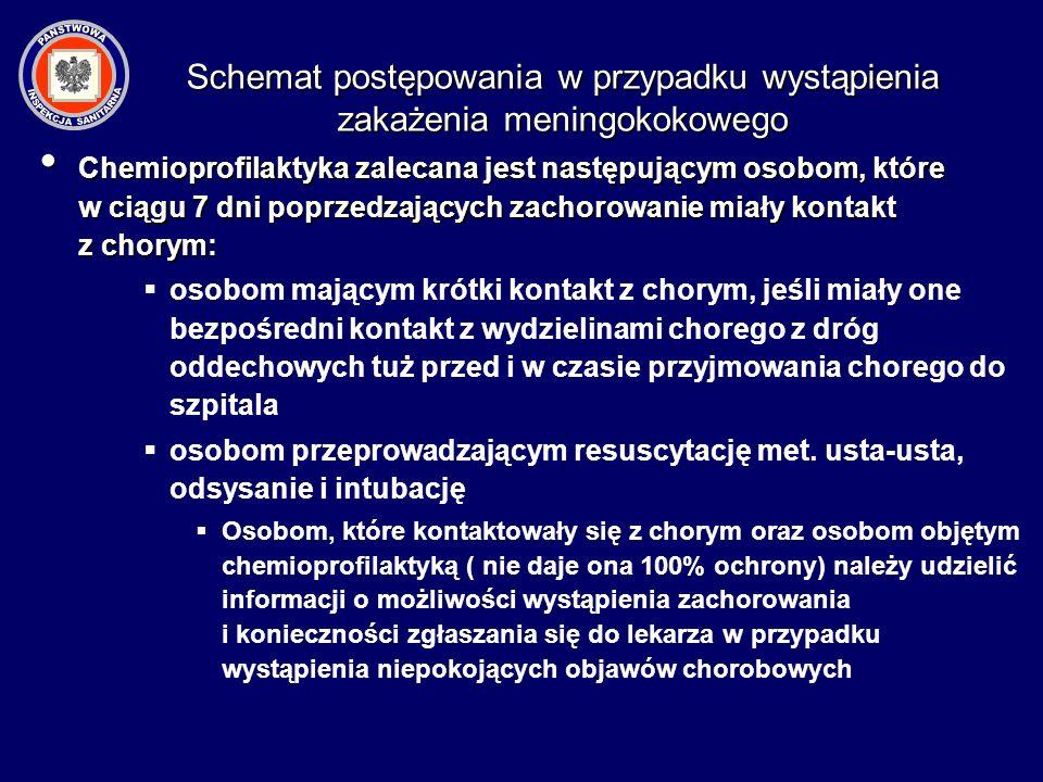 Chemioprofilaktyka zalecana jest następującym osobom, które w ciągu 7 dni poprzedzających zachorowanie miały kontakt z chorym: Chemioprofilaktyka zale