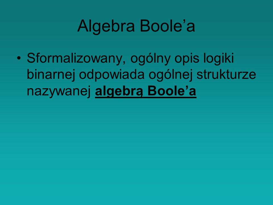 Algebra Boolea Sformalizowany, ogólny opis logiki binarnej odpowiada ogólnej strukturze nazywanej algebrą Boolea