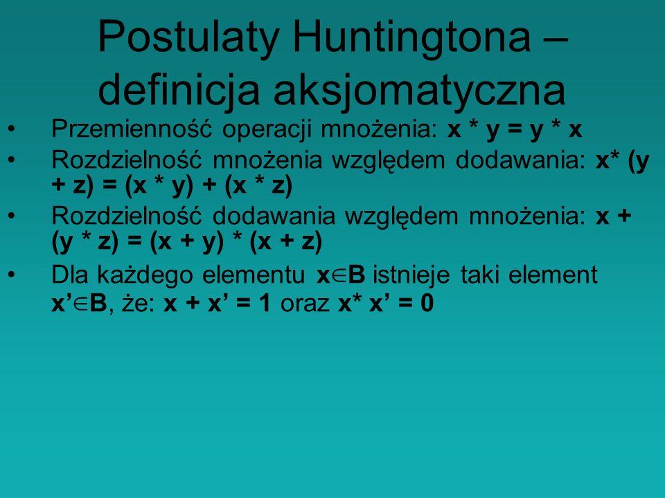 Postulaty Huntingtona – definicja aksjomatyczna Przemienność operacji mnożenia: x * y = y * x Rozdzielność mnożenia względem dodawania: x* (y + z) = (x * y) + (x * z) Rozdzielność dodawania względem mnożenia: x + (y * z) = (x + y) * (x + z) Dla każdego elementu x B istnieje taki element x B, że: x + x = 1 oraz x* x = 0