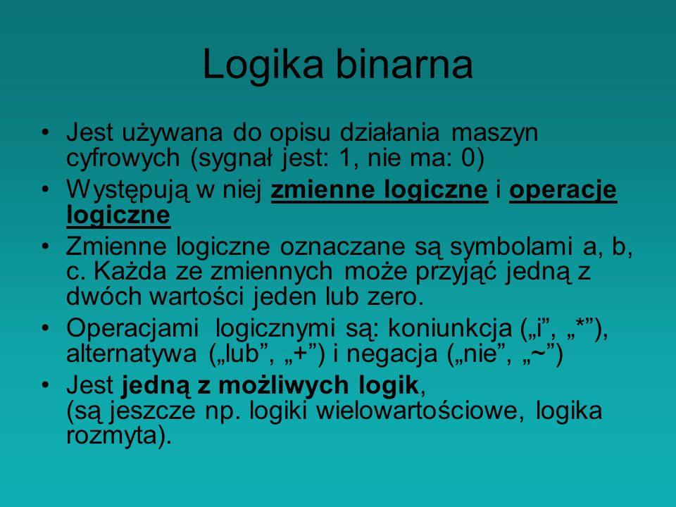 Logika binarna Jest używana do opisu działania maszyn cyfrowych (sygnał jest: 1, nie ma: 0) Występują w niej zmienne logiczne i operacje logiczne Zmienne logiczne oznaczane są symbolami a, b, c.