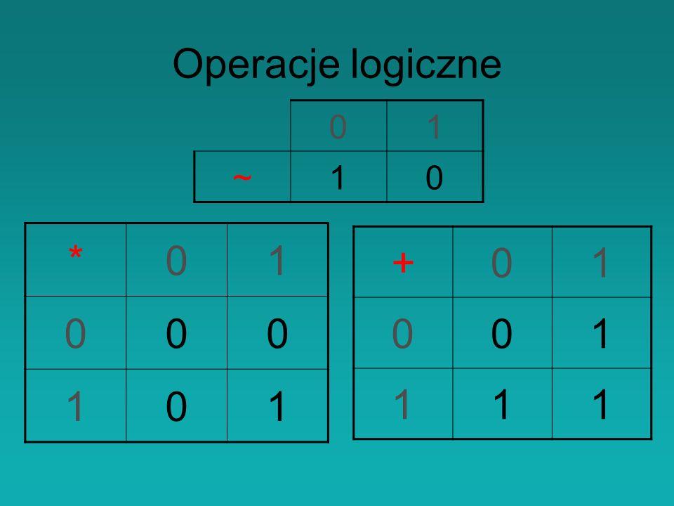 Operacje logiczne *01 000 101 +01 001 111 01 ~10